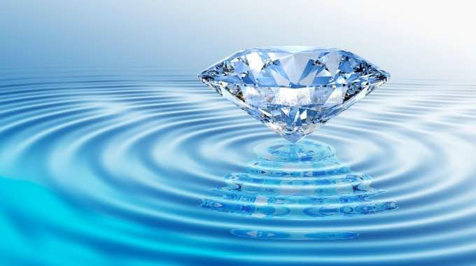 Psychic Senses Gemstone Water