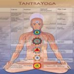 Tantric Exercise: How to Open Your Senses For More Sensual Love Making