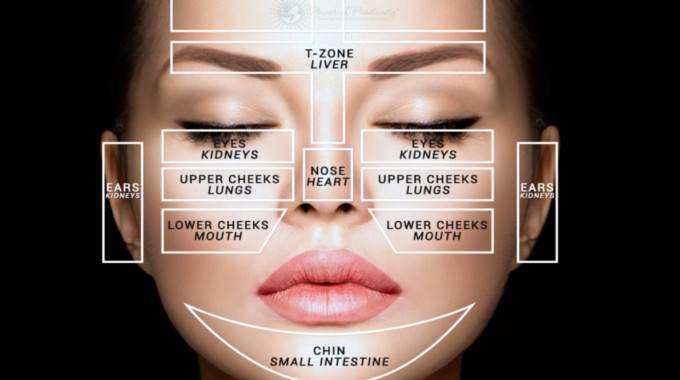 What Your Face Tells You About Your Health
