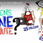 What Happens In One Minute? (Video)
